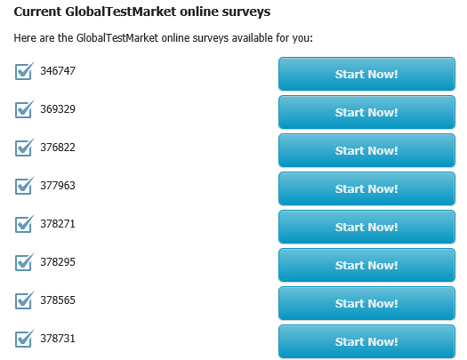 what is the global test market