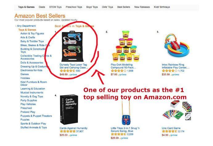 Proven Amazon Course 2.0 Review
